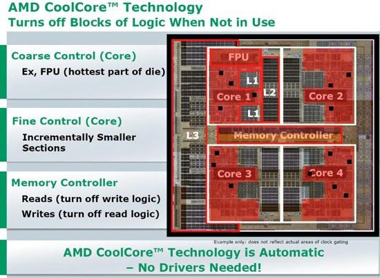 Процессоры CPU AMD Athlon, Turion 64 X2 Dual-core